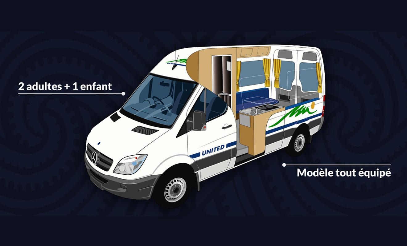 L'époque où les campings-cars étaient des monstres de la roue est désormais révolue. Les nouveaux modèles sont compacts, mais néanmoins confortables et même les débutants peuvent les conduire sans crainte. Ce modèle par exemple est adapté à un couple seul ou avec un enfant.
