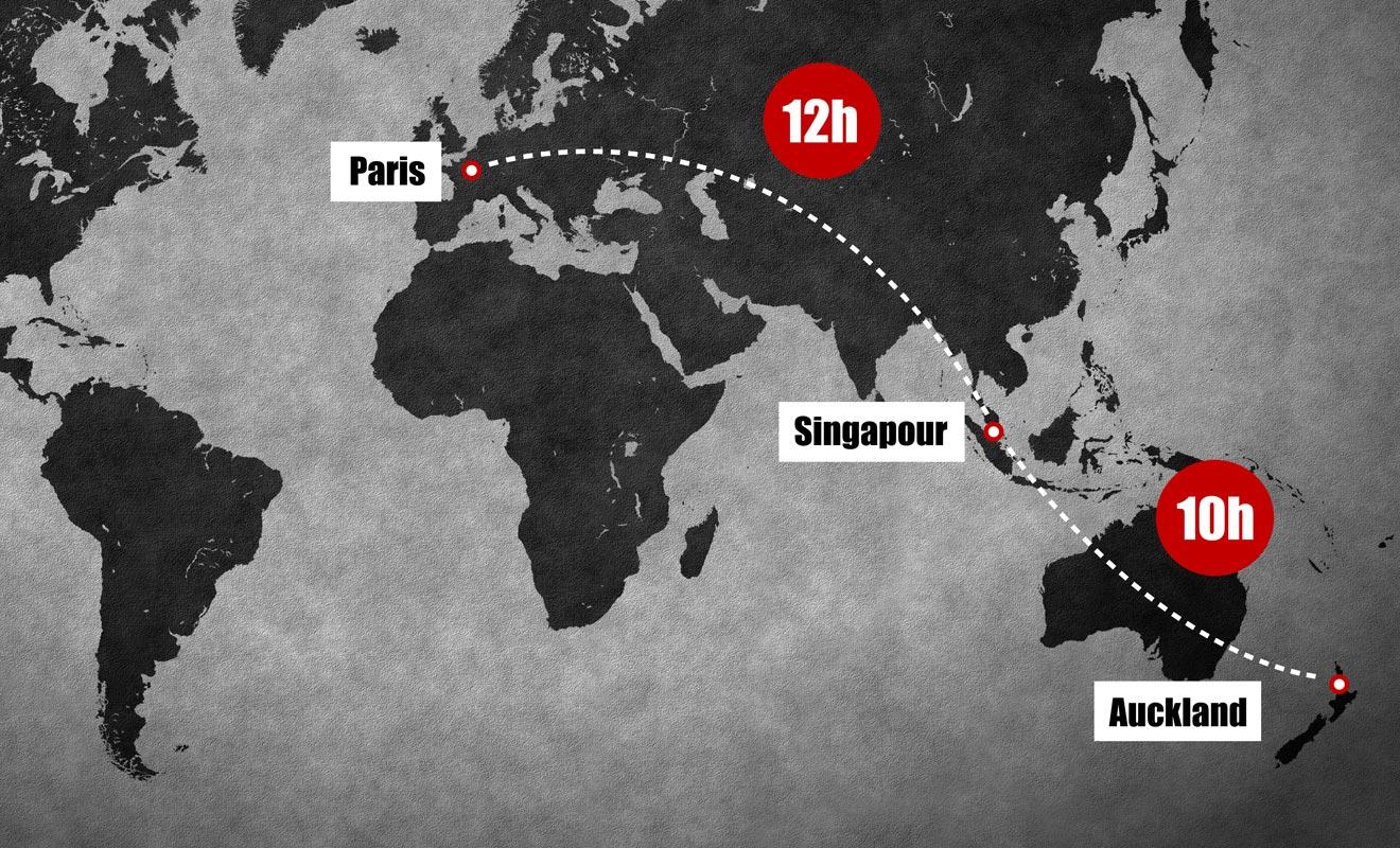Il faut compter environ 24 heures pour relier la France avec la Nouvelle-Zélande. Peu importe l'itinéraire suivi, il faudra compter au moins une escale.