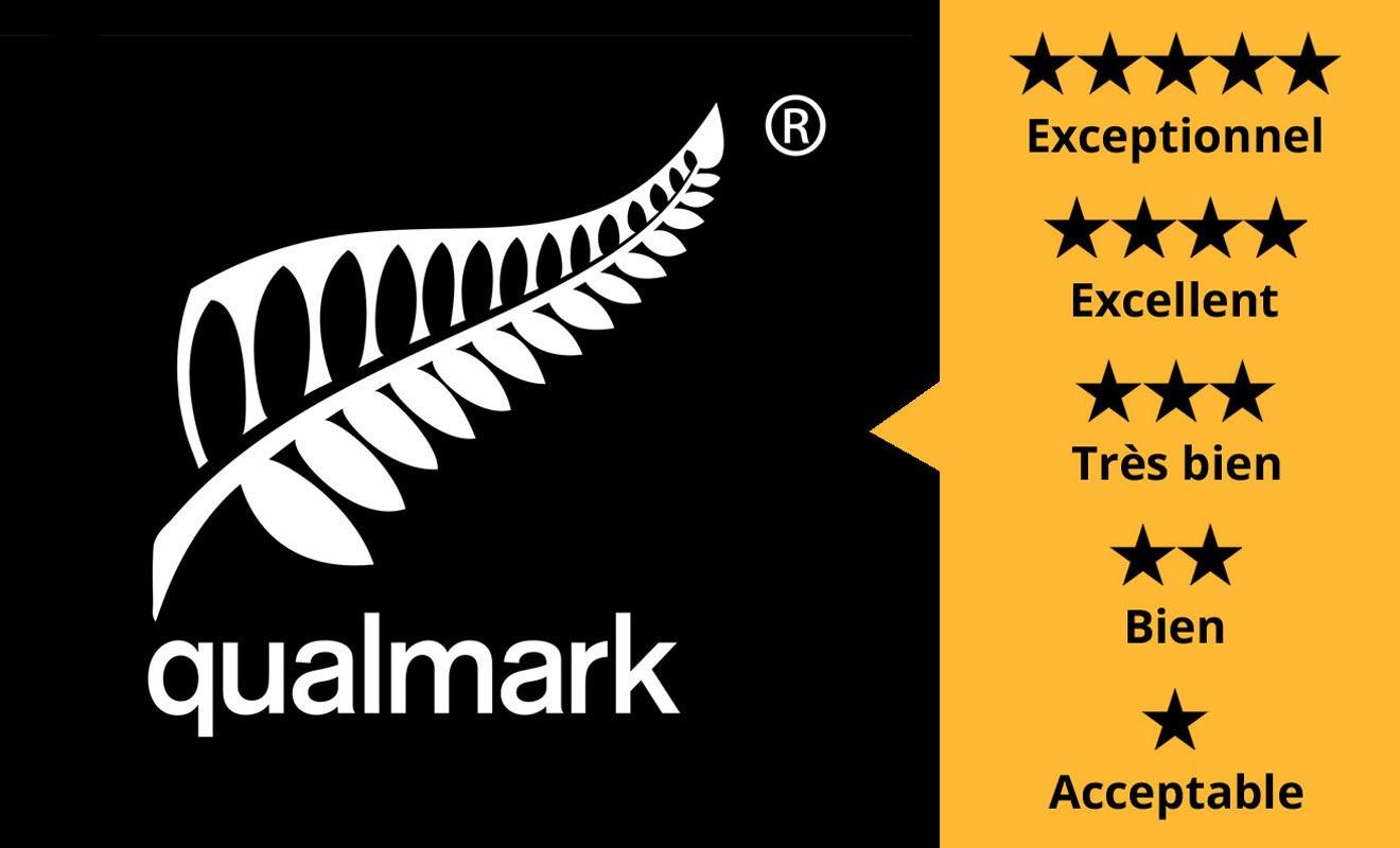 Pour différencier la qualité d'un hébergement, vous pouvez vous fier à la certification Qualmark. La notation en étoiles est similaire à celle pratiquée en France.